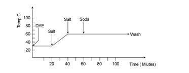 graph_xl